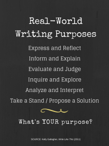 (Real World) Reasons-to-Write