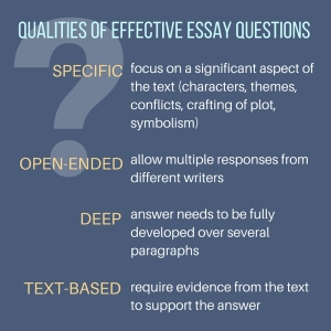 Effective Essay Questions (1)